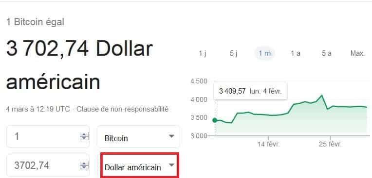 bitcoin value in dollar
